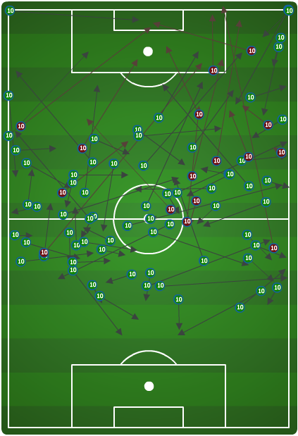 Higuain_chi_passing_medium