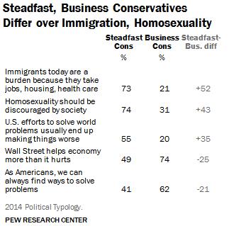 Conservative_divide