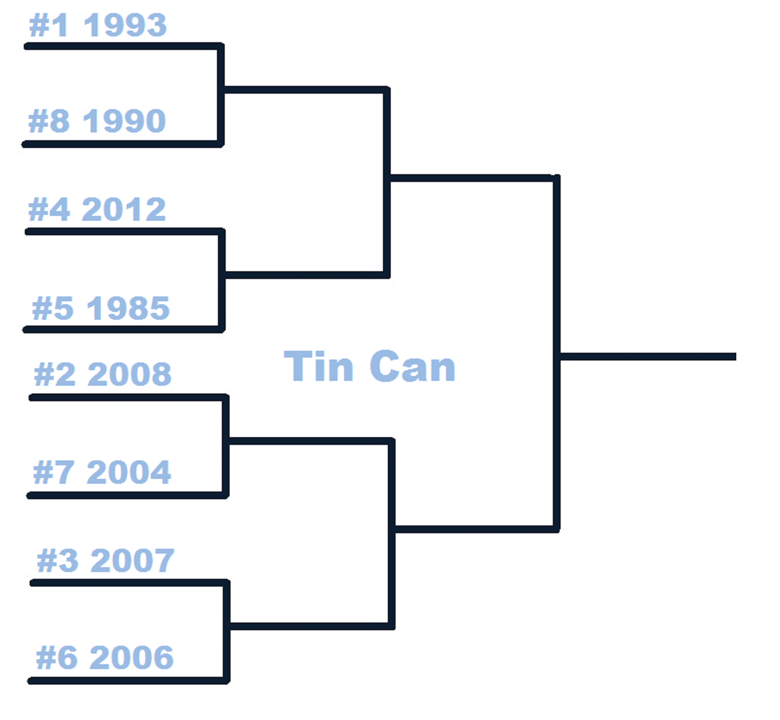 Thb_countdown_tournament-tin_can_medium