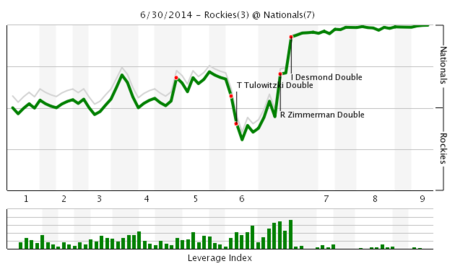Chart_50__medium