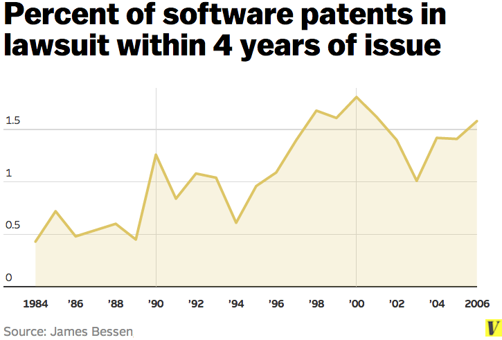 Software_patent_litigation