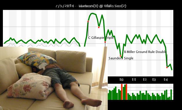 Chart-1