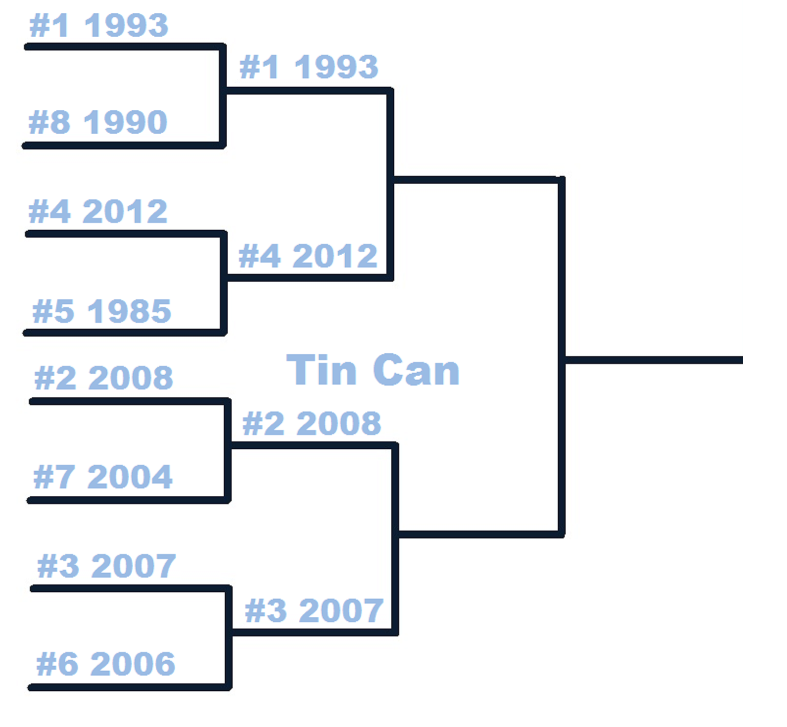 Thb_countdown_tournament-tin_can-1st_medium