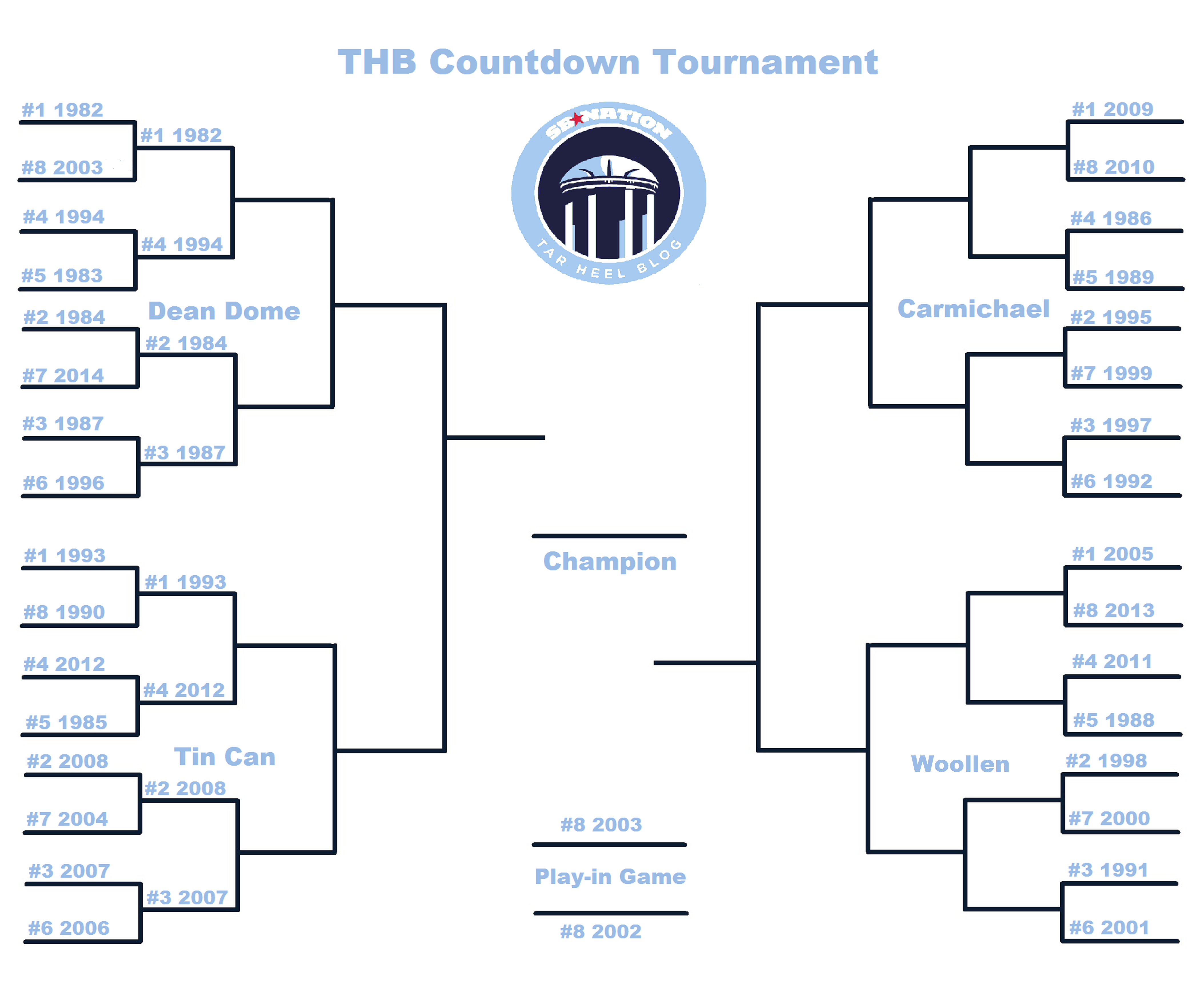 Thb_countdown_tournament-round1-tc_medium