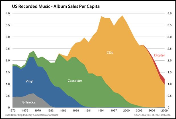 Music-industry-1