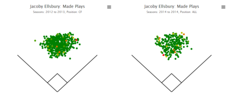 Ellsbury_spray_chart_medium