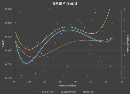 Babiptrend_medium