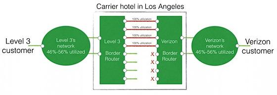 Level_3_diagram