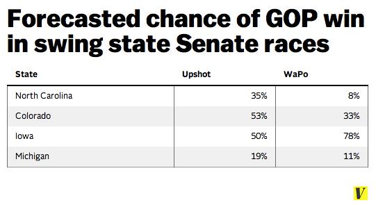 Swing_state_senate