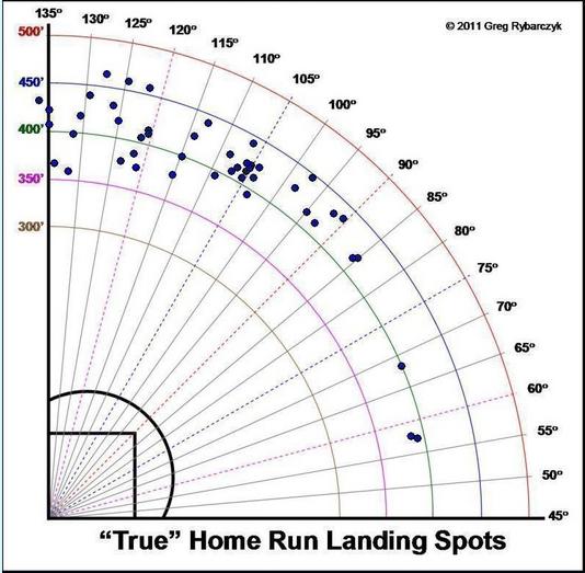 Pujols_home_runs_2009