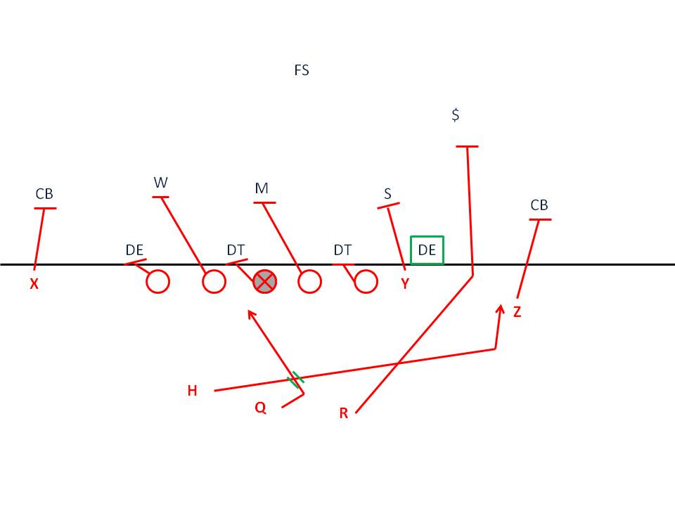 Inside The Playbook Ohio State S Two Back Offense Maize N Brew