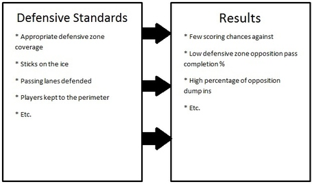 Standards_medium