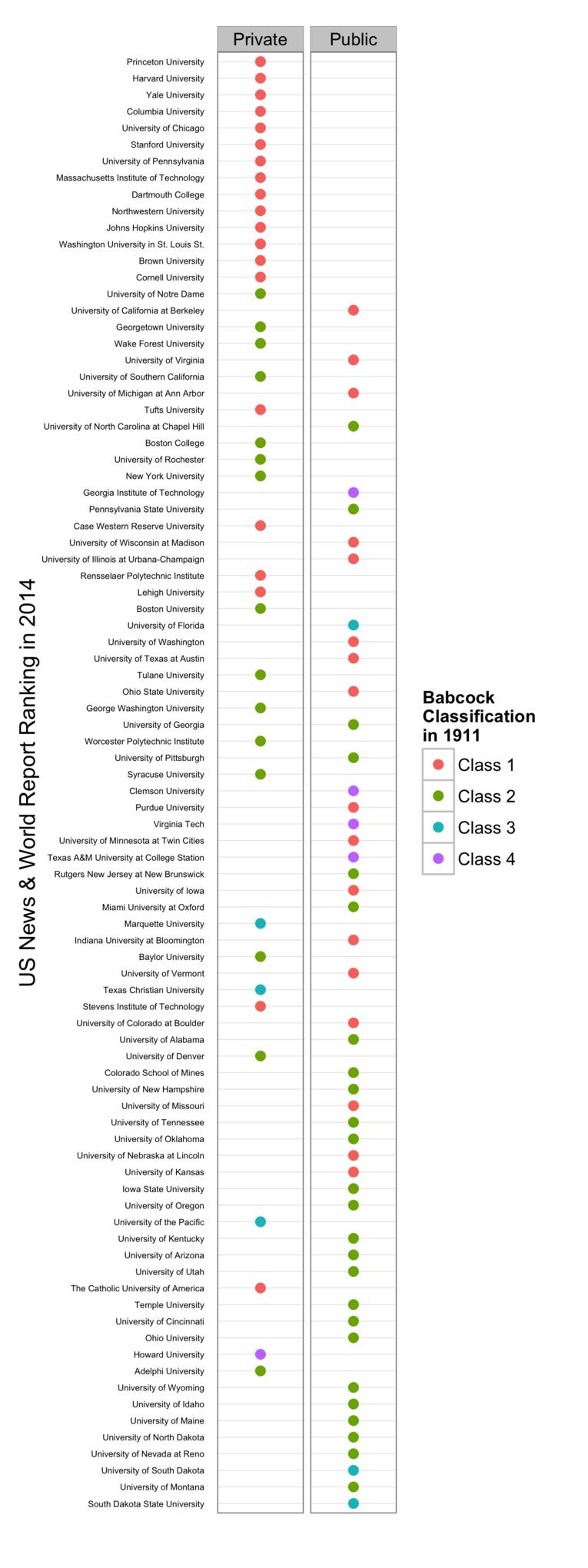 Babcock-universities