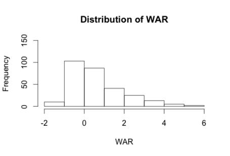 War_medium