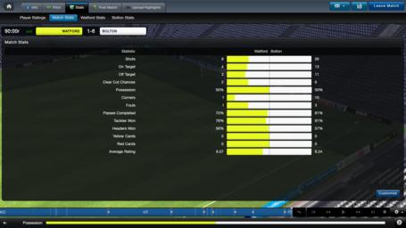 Watford_v_bolton__stats_match_stats_medium