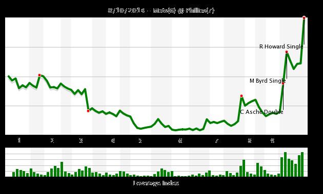 Chart__5__large