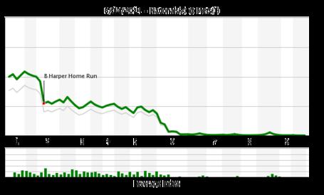 Chart_73__medium