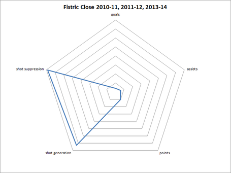 Fistric_web_medium