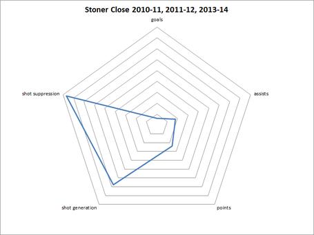Stoner_web_medium