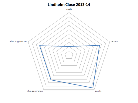 Lindholm_web_medium