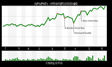 Chart_86__medium