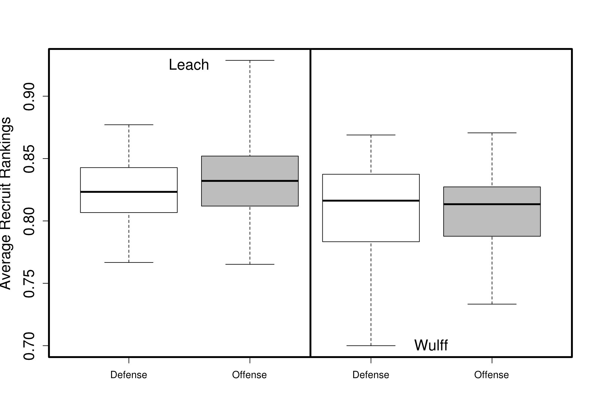 Coach_comparison2