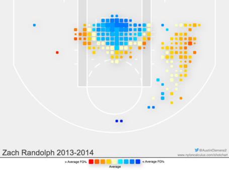 Zach_randolph_2013-14_shot_chart_medium