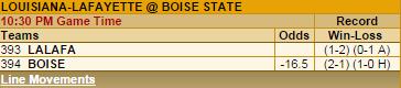 Boise_medium