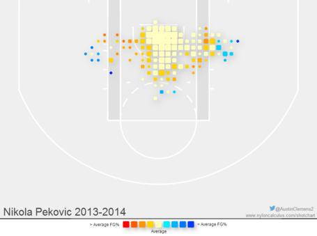 Nikolapekovic2013-14_medium