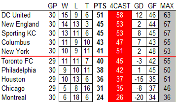 Standings_9-28_medium