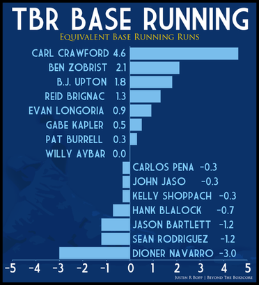 Baserunning-tbr-june2010_medium