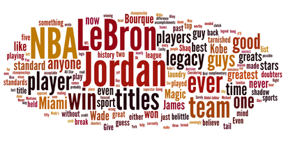 Lebron_wordle