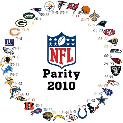 Ept_sports_nfl_experts-896147565-1290535302