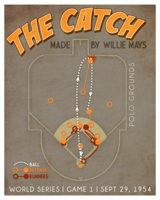 The_catch_willie_mays