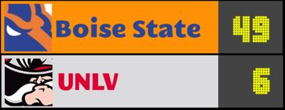 Score-prediction-boise-state-unlv