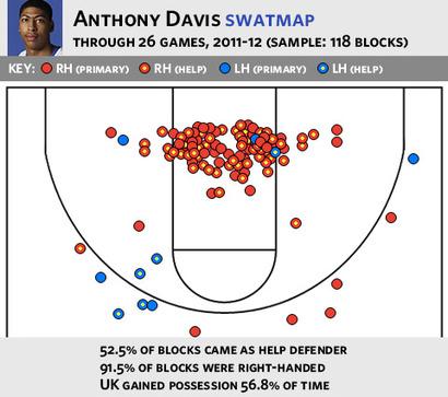 Davisswatmap