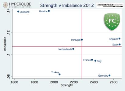 Strengthvimbalance3