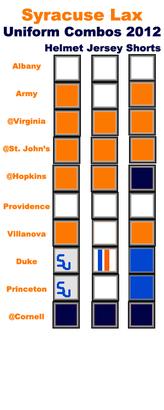 Syracuselacrosse2012uniformsupdate2