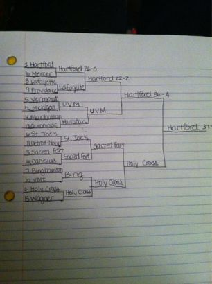 Bracket_already_completed
