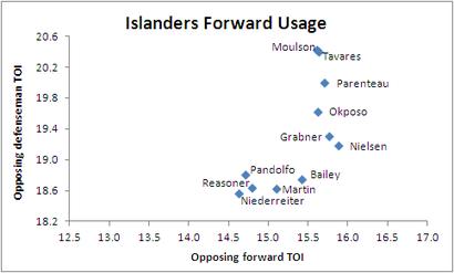 Islanders_png