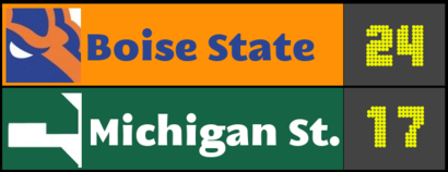 Score-prediction-michigan-state