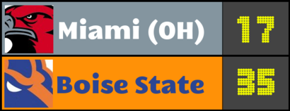 Score-prediction-miami-bsu