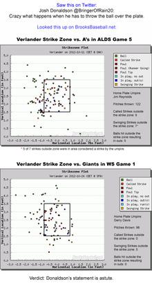 Verlander-strike-zones