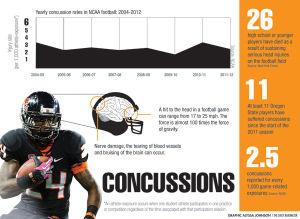 Barometer_concussions_pic