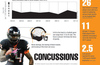 Barometer_concussions_pic_small