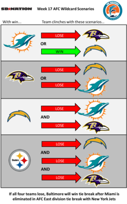 Week_17_playoff_scenarios