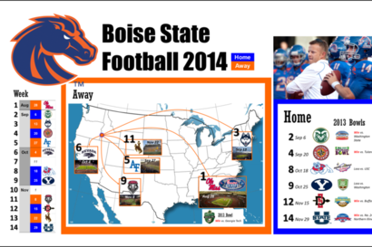 Boise_state_2014_complete_schedule_12.0_standard_709.0