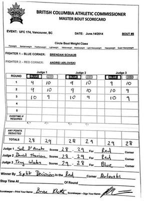 Schaubarlovski_scorecard_jpg
