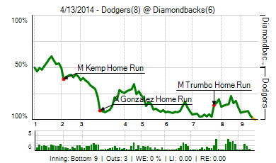 20140413_dodgers_diamondbacks_0_20140413195529_live_medium