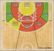 Miles_plumlee_shot_chart_medium